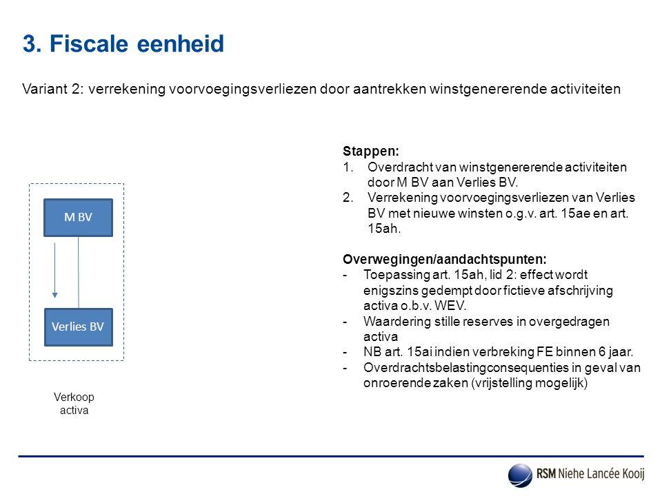 3. Fiscale eenheid Variant 2: verrekening voorvoegingsverliezen door aantrekken winstgenererende activiteiten Verlies BV Stappen: 1.Overdracht van win