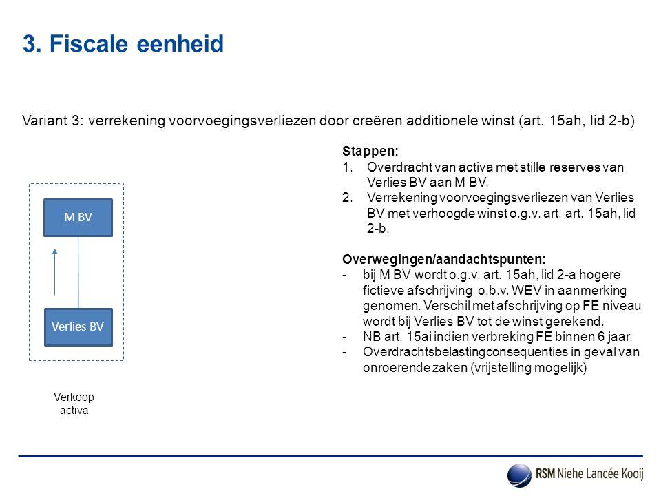 3. Fiscale eenheid Variant 3: verrekening voorvoegingsverliezen door creëren additionele winst (art. 15ah, lid 2-b) Verlies BV Stappen: 1.Overdracht v
