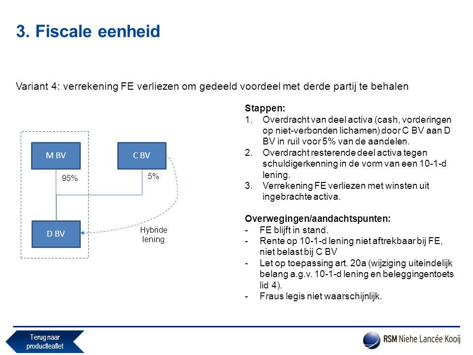 3. Fiscale eenheid Variant 4: verrekening FE verliezen om gedeeld voordeel met derde partij te behalen D BV Stappen: 1.Overdracht van deel activa (cas