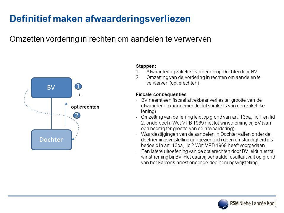 Omzetten vordering in rechten om aandelen te verwerven Dochter BV Stappen: 1.Afwaardering zakelijke vordering op Dochter door BV. 2.Omzetting van de v