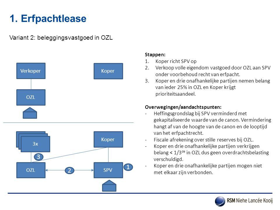 1. Erfpachtlease Variant 2: beleggingsvastgoed in OZL Koper Stappen: 1.Koper richt SPV op 2.Verkoop volle eigendom vastgoed door OZL aan SPV onder voo