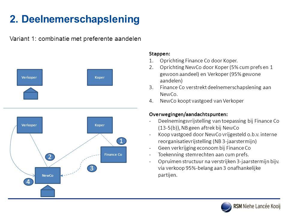 2. Deelnemerschapslening Variant 1: combinatie met preferente aandelen Stappen: 1.Oprichting Finance Co door Koper. 2.Oprichting NewCo door Koper (5%