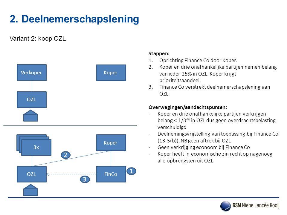 2. Deelnemerschapslening Variant 2: koop OZL Stappen: 1.Oprichting Finance Co door Koper. 2.Koper en drie onafhankelijke partijen nemen belang van ied