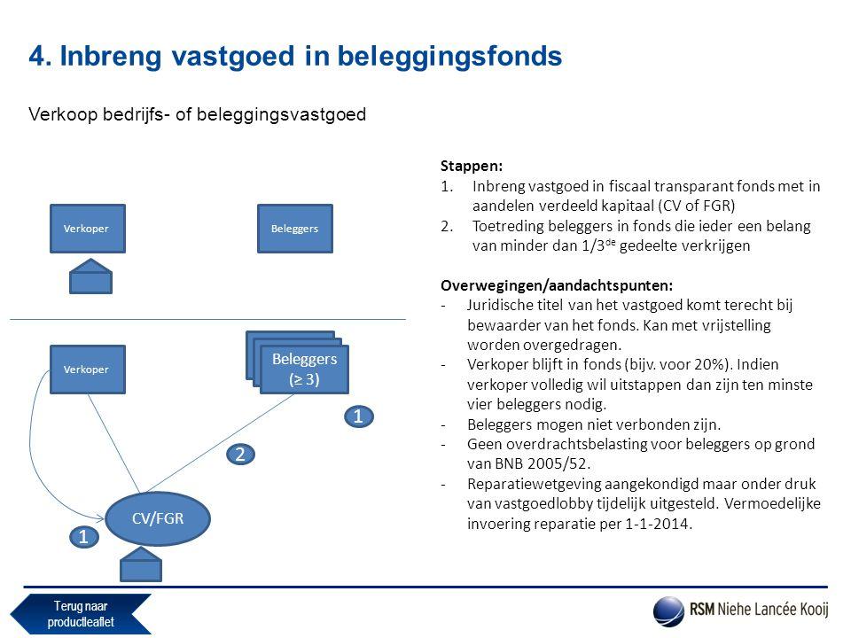 4. Inbreng vastgoed in beleggingsfonds Verkoop bedrijfs- of beleggingsvastgoed Stappen: 1.Inbreng vastgoed in fiscaal transparant fonds met in aandele