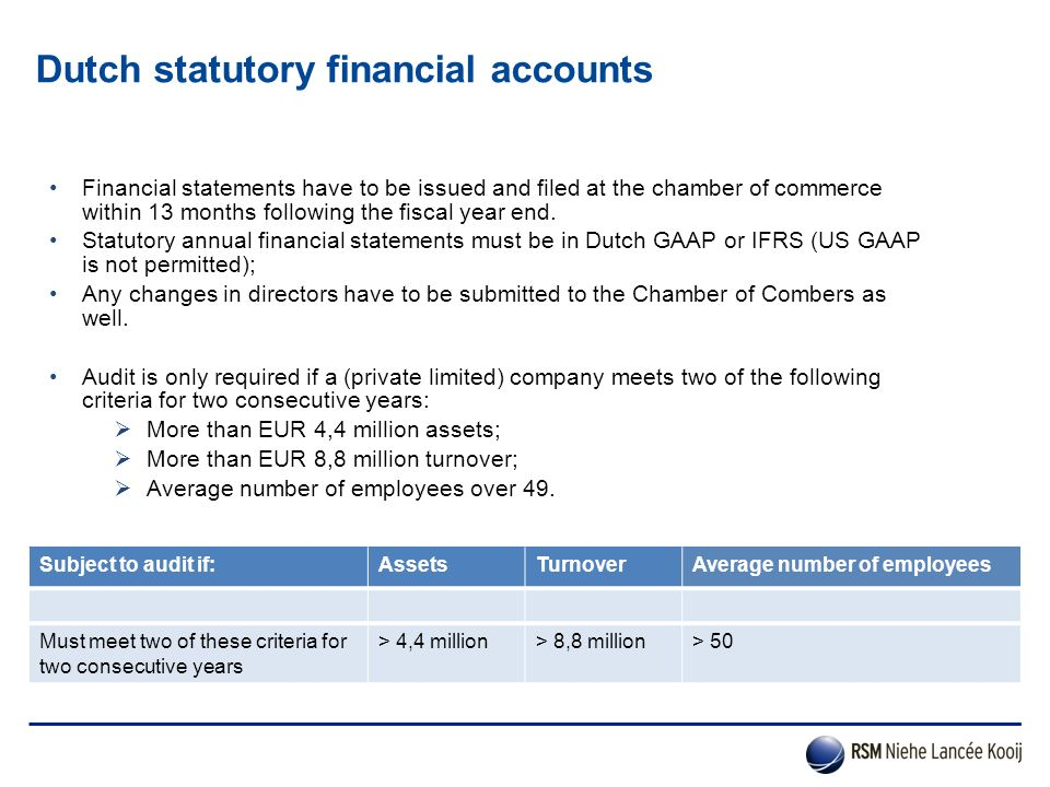Dutch statutory financial accounts Dutch financial accounts consist of three elements:  Balance sheet per end of year (12-31);  Profit and loss statement (P&L); and  Explanation of the balance sheet and the P&L.