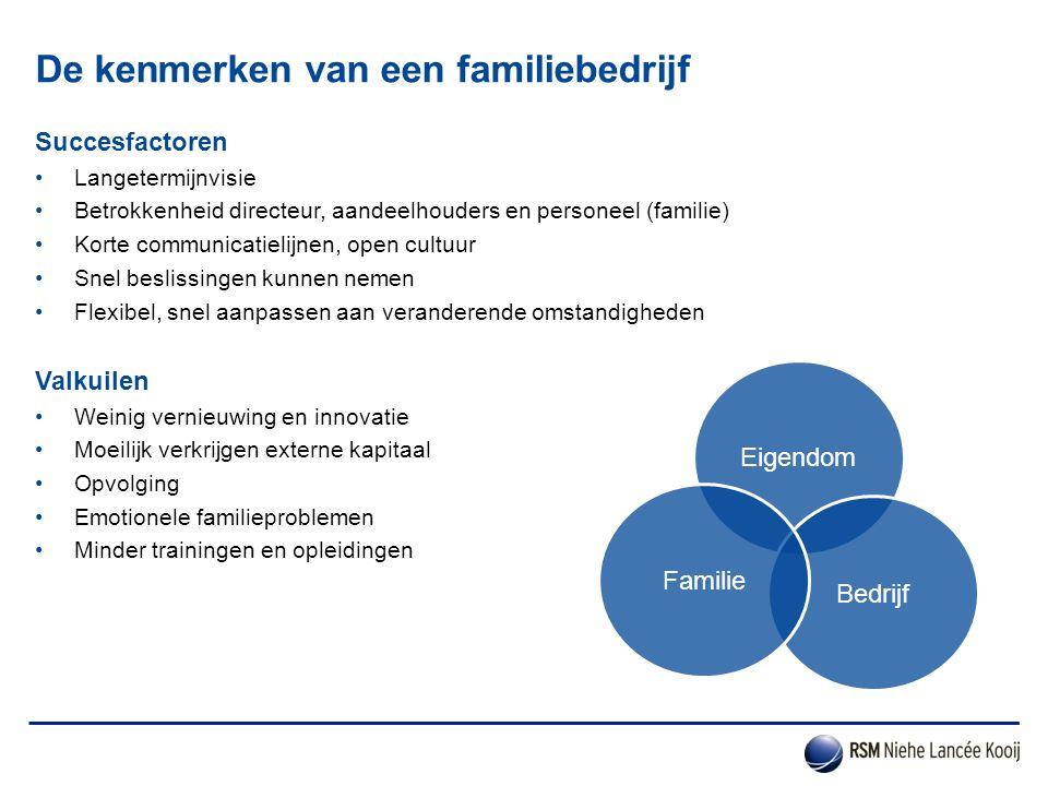 De kenmerken van een familiebedrijf Succesfactoren Langetermijnvisie Betrokkenheid directeur, aandeelhouders en personeel (familie) Korte communicatie