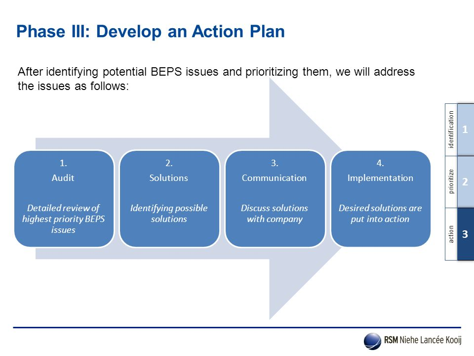 Phase III: Develop an Action Plan In Phase III, we use the initial recommendations, as well as additional conversations with management to determine the best method of execution  Based on step by step recommendations report, determine the best method to address BEPS related risks in a way that aligns with business growth goals  Working with management, develop a final timeline for addressing the high exposure items  Monitor BEPS related developments in countries of operation, alert the client in real time, and address the issues swiftly as they rise 1 2 3 identification prioritize action Change contracts to become a Low Risk Distributor Commission structure Create substance by adding control over the IP at the level of the Holding IP Holding Company Design global transfer pricing risk framework, consisting of a CbC report, a master- and a local file Country by Country reporting Terug naar productleaflet