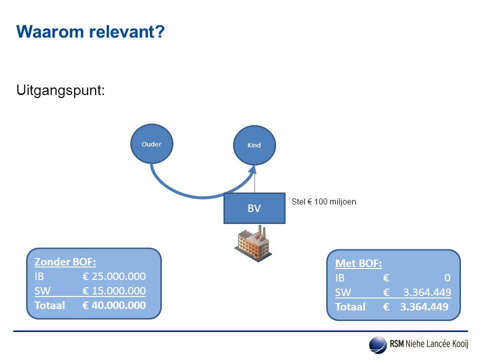 Uitgangspunt: Waarom relevant? Ouder Kind Stel € 100 miljoen BV Met BOF: IB € 0 SW € 3.364.449 Totaal€ 3.364.449 Zonder BOF: IB € 25.000.000 SW € 15.0