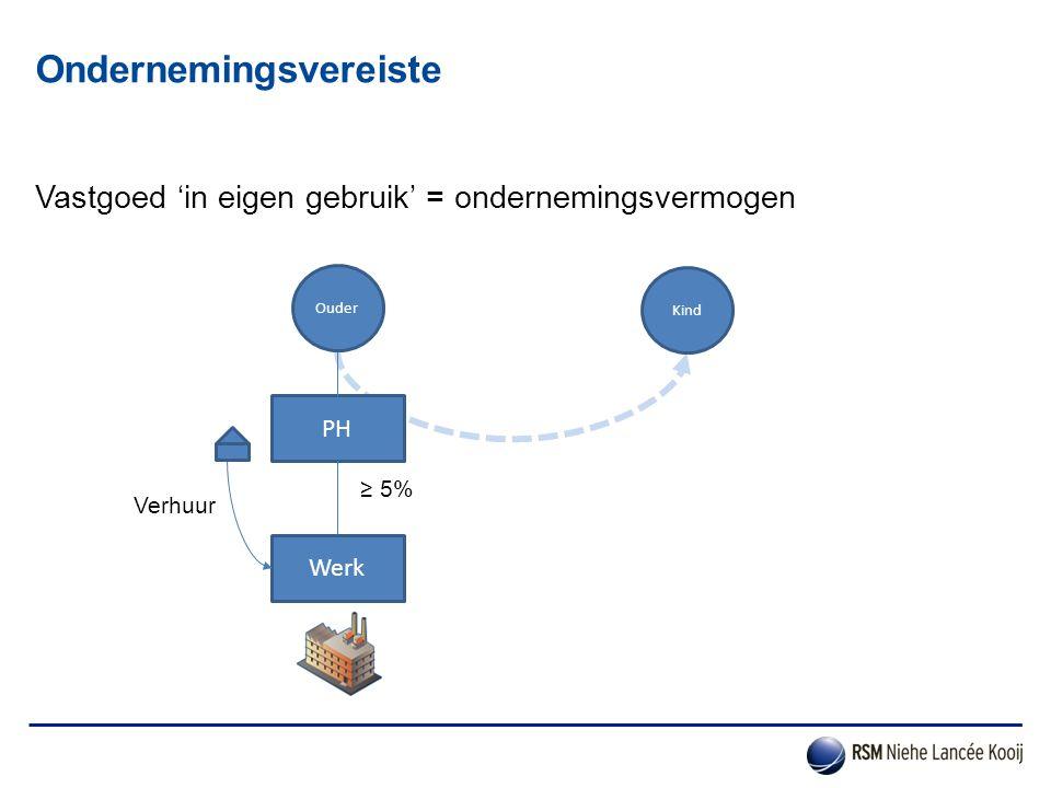 Vastgoed 'in eigen gebruik' = ondernemingsvermogen Ondernemingsvereiste Verhuur PH Werk Ouder Kind ≥ 5%