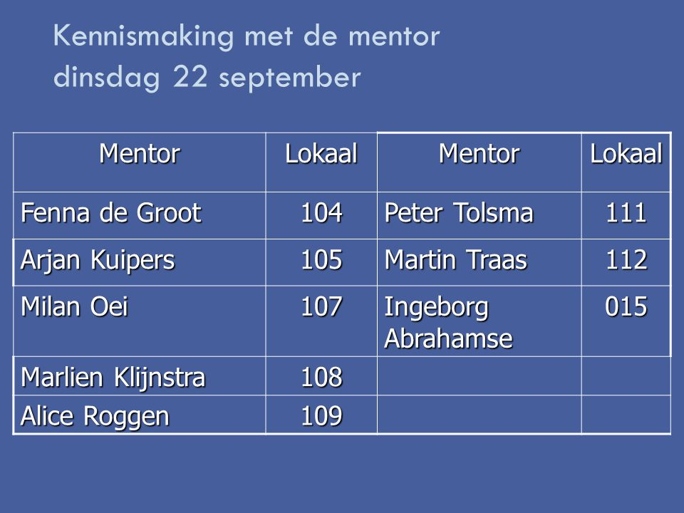 Kennismaking met de mentor dinsdag 22 september MentorLokaalMentorLokaal Fenna de Groot 104 Peter Tolsma 111 Arjan Kuipers 105 Martin Traas 112 Milan