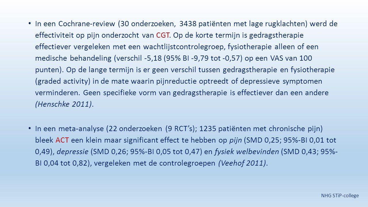 In een Cochrane-review (30 onderzoeken, 3438 patiënten met lage rugklachten) werd de effectiviteit op pijn onderzocht van CGT. Op de korte termijn is