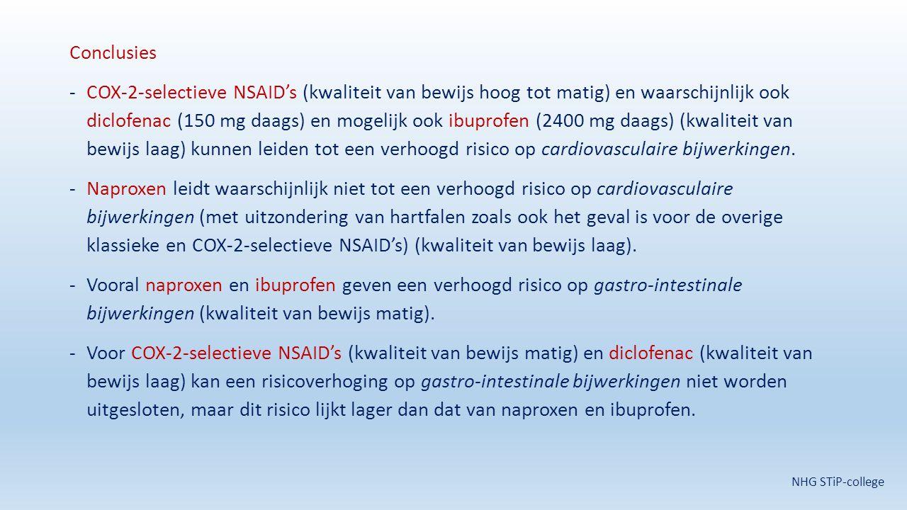 Conclusies -COX-2-selectieve NSAID's (kwaliteit van bewijs hoog tot matig) en waarschijnlijk ook diclofenac (150 mg daags) en mogelijk ook ibuprofen (