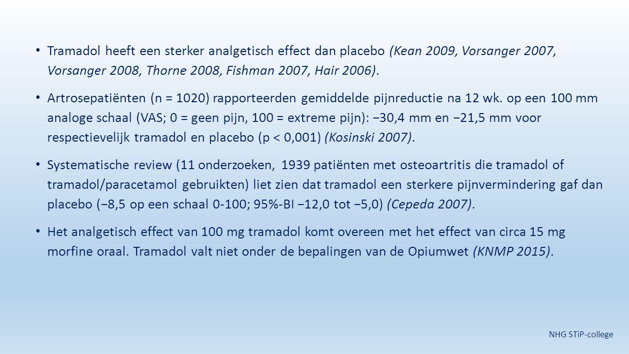 Tramadol heeft een sterker analgetisch effect dan placebo (Kean 2009, Vorsanger 2007, Vorsanger 2008, Thorne 2008, Fishman 2007, Hair 2006). Artrosepa