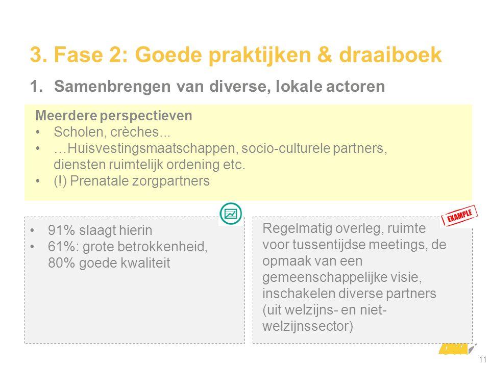 1.Samenbrengen van diverse, lokale actoren Regelmatig overleg, ruimte voor tussentijdse meetings, de opmaak van een gemeenschappelijke visie, inschake