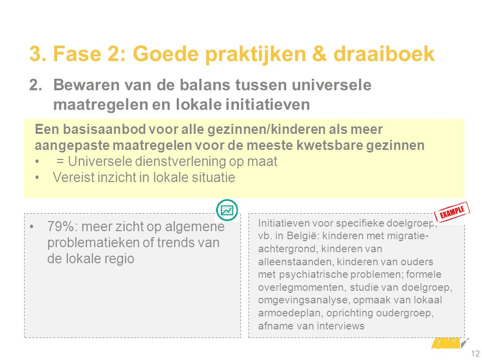 2.Bewaren van de balans tussen universele maatregelen en lokale initiatieven Initiatieven voor specifieke doelgroep, vb. in België: kinderen met migra