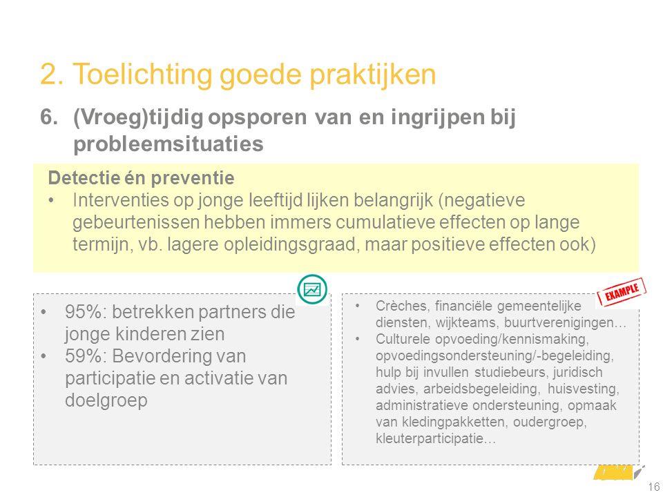 6.(Vroeg)tijdig opsporen van en ingrijpen bij probleemsituaties Crèches, financiële gemeentelijke diensten, wijkteams, buurtverenigingen… Culturele op