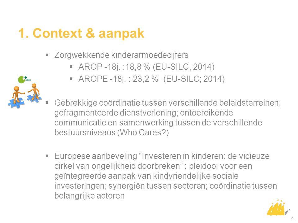  Zorgwekkende kinderarmoedecijfers  AROP -18j.:18,8 % (EU-SILC, 2014)  AROPE -18j.