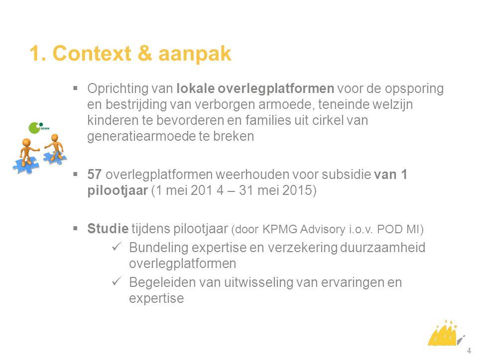 1. Context & aanpak  Oprichting van lokale overlegplatformen voor de opsporing en bestrijding van verborgen armoede, teneinde welzijn kinderen te bev