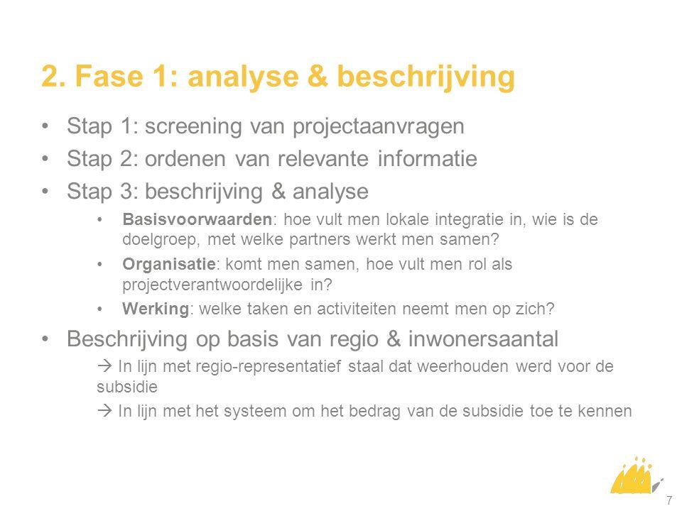 Stap 1: screening van projectaanvragen Stap 2: ordenen van relevante informatie Stap 3: beschrijving & analyse Basisvoorwaarden: hoe vult men lokale integratie in, wie is de doelgroep, met welke partners werkt men samen.
