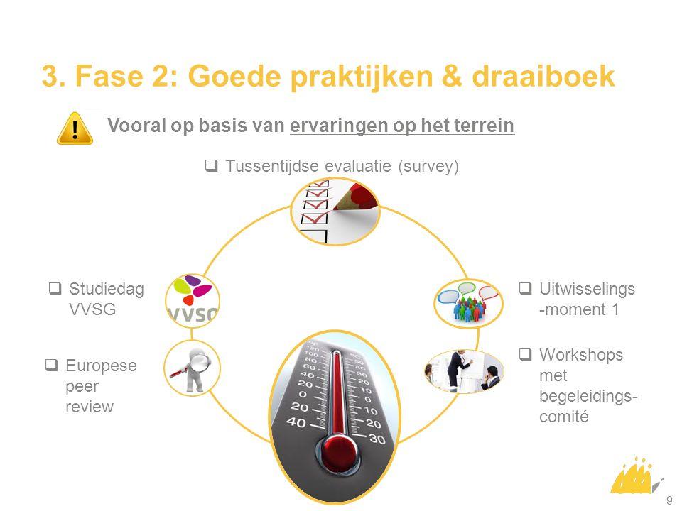  Tussentijdse evaluatie (survey)  Uitwisselings -moment 1  Workshops met begeleidings- comité Vooral op basis van ervaringen op het terrein  Studi