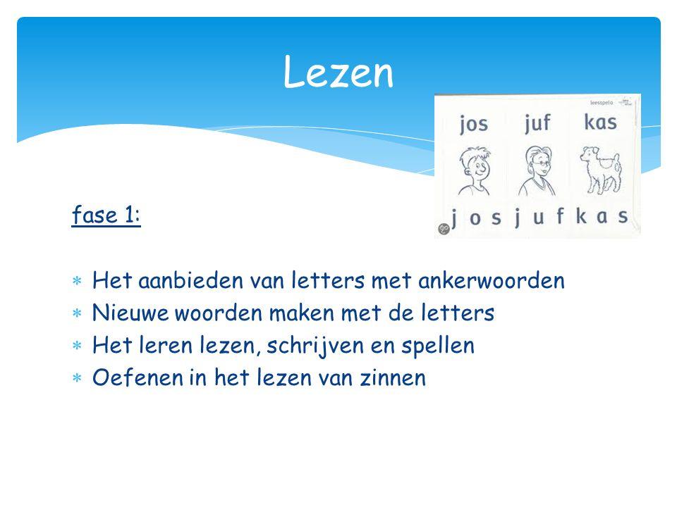 fase 1:  Het aanbieden van letters met ankerwoorden  Nieuwe woorden maken met de letters  Het leren lezen, schrijven en spellen  Oefenen in het le