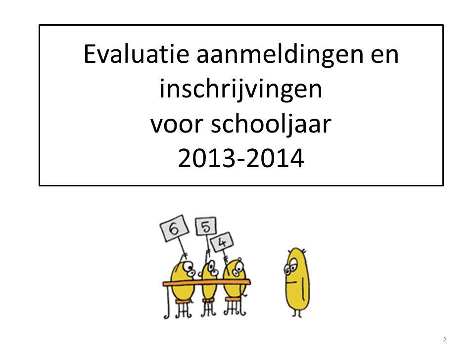 Evaluatie aanmeldingen en inschrijvingen voor schooljaar 2013-2014 2