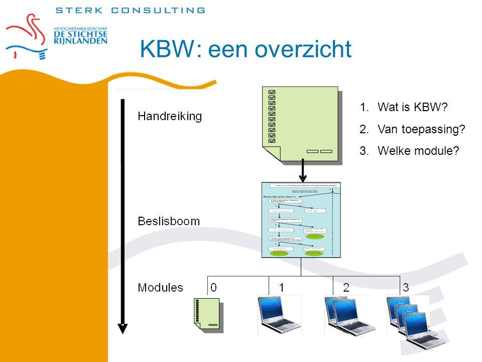 1.Wat is KBW 2.Van toepassing 3.Welke module KBW: een overzicht