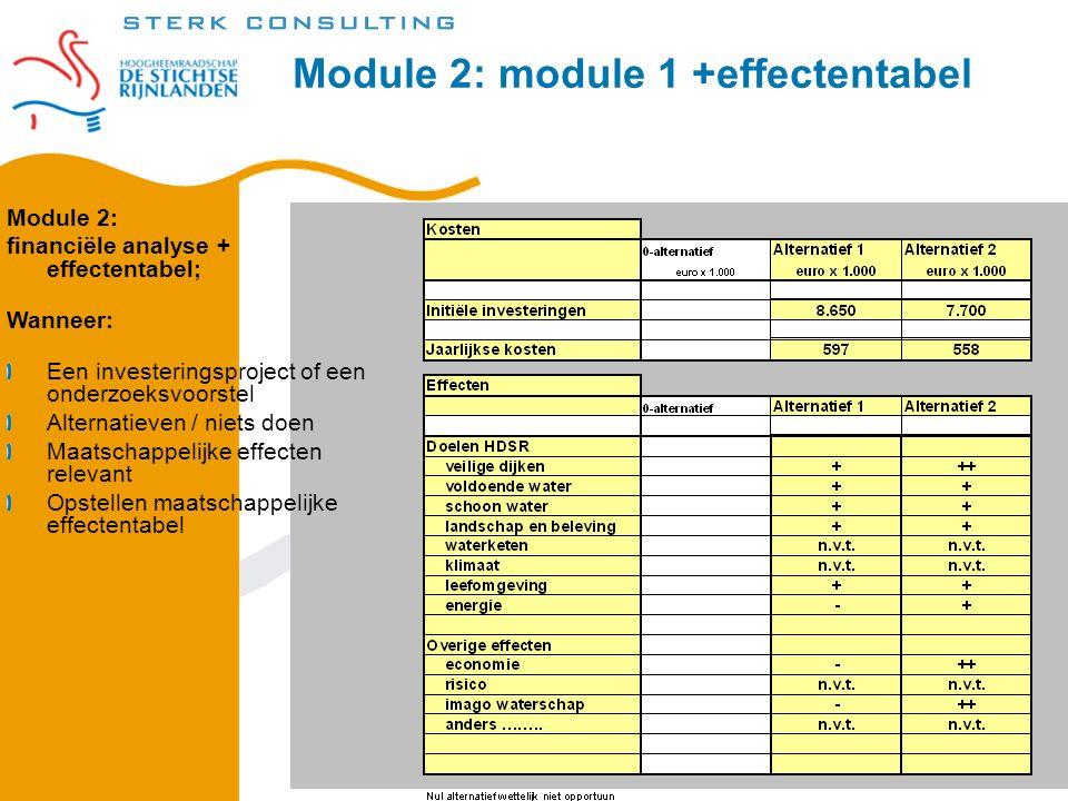 Module 2: module 1 +effectentabel Module 2: financiële analyse + effectentabel; Wanneer: Een investeringsproject of een onderzoeksvoorstel Alternatieven / niets doen Maatschappelijke effecten relevant Opstellen maatschappelijke effectentabel