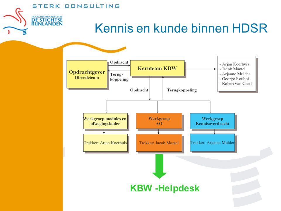 Kennis en kunde binnen HDSR KBW -Helpdesk