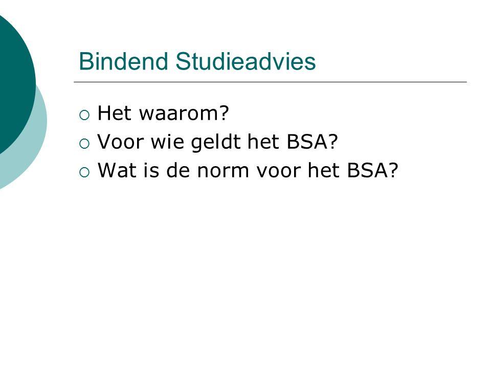 Bindend Studieadvies  Het waarom?  Voor wie geldt het BSA?  Wat is de norm voor het BSA?