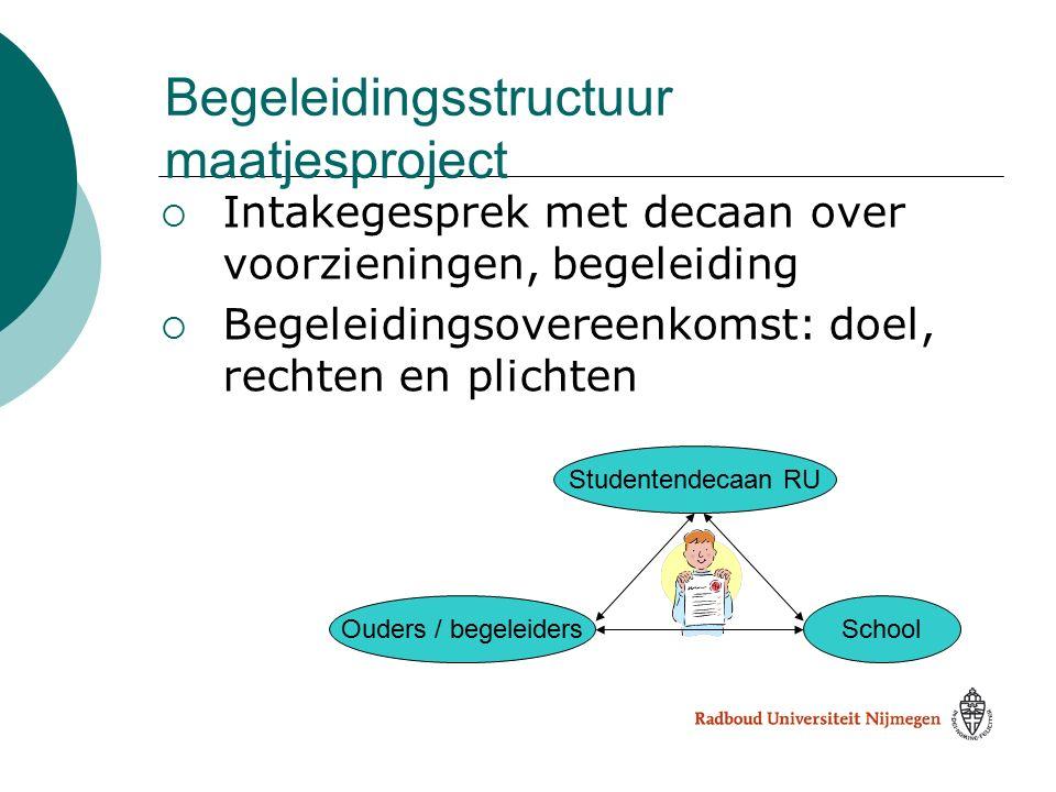 Begeleidingsstructuur maatjesproject  Intakegesprek met decaan over voorzieningen, begeleiding  Begeleidingsovereenkomst: doel, rechten en plichten
