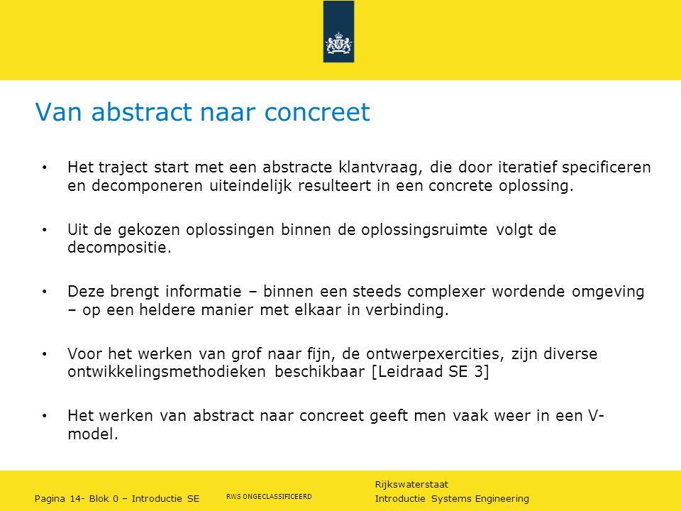 Rijkswaterstaat Pagina 14- Blok 0 – Introductie SE Introductie Systems Engineering RWS ONGECLASSIFICEERD Van abstract naar concreet Het traject start