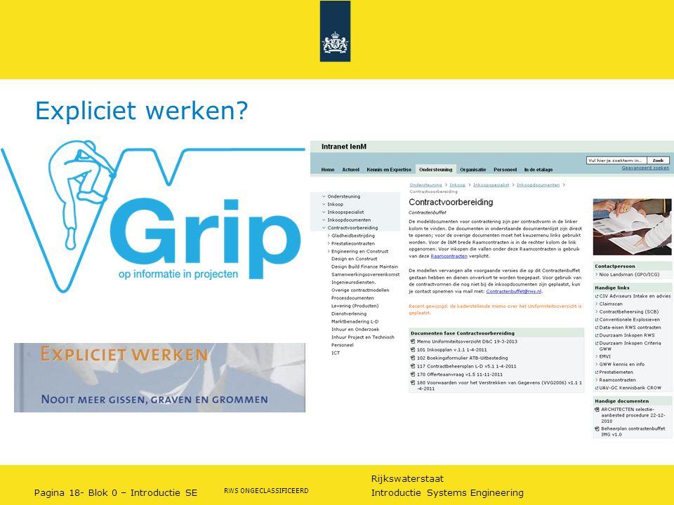 Rijkswaterstaat Pagina 18- Blok 0 – Introductie SE Introductie Systems Engineering RWS ONGECLASSIFICEERD Expliciet werken?