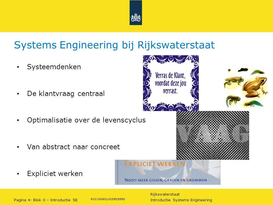 Rijkswaterstaat Pagina 15- Blok 0 – Introductie SE Introductie Systems Engineering RWS ONGECLASSIFICEERD