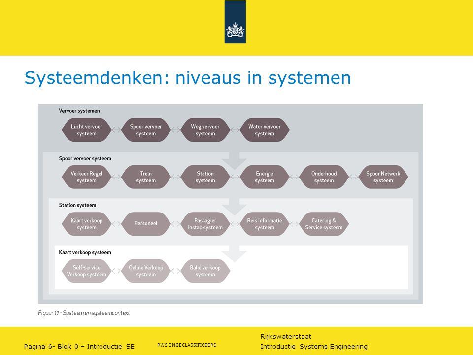 Rijkswaterstaat Pagina 17- Blok 0 – Introductie SE Introductie Systems Engineering RWS ONGECLASSIFICEERD