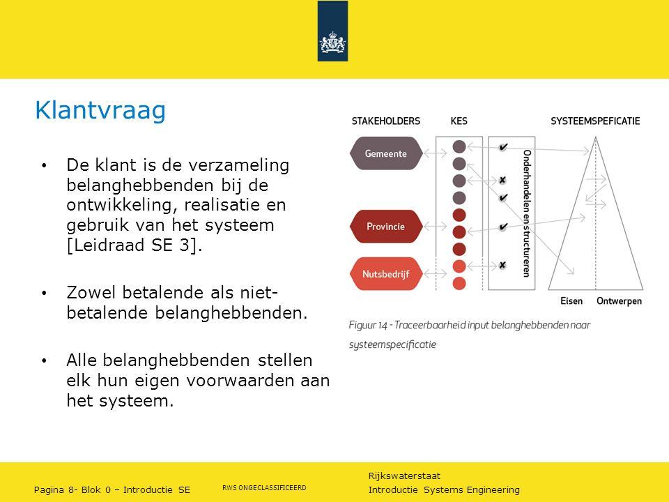 Rijkswaterstaat Pagina 8- Blok 0 – Introductie SE Introductie Systems Engineering RWS ONGECLASSIFICEERD Klantvraag De klant is de verzameling belanghe