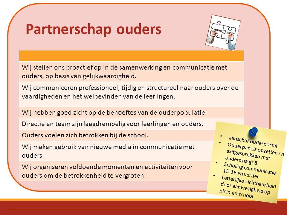Partnerschap ouders Wij stellen ons proactief op in de samenwerking en communicatie met ouders, op basis van gelijkwaardigheid. Wij communiceren profe