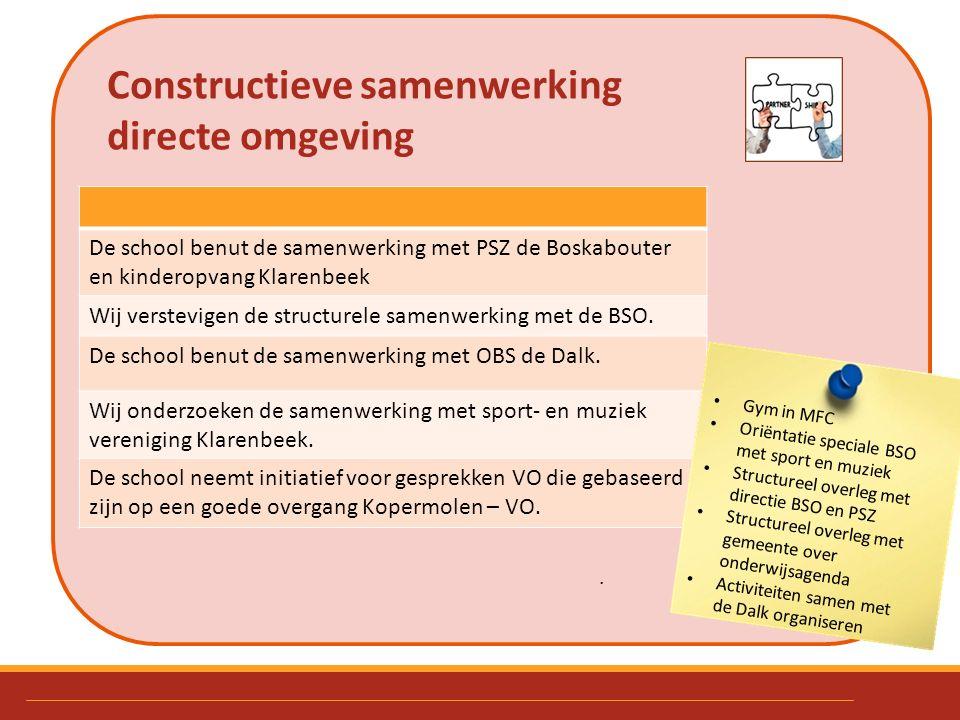 Constructieve samenwerking directe omgeving. De school benut de samenwerking met PSZ de Boskabouter en kinderopvang Klarenbeek Wij verstevigen de stru