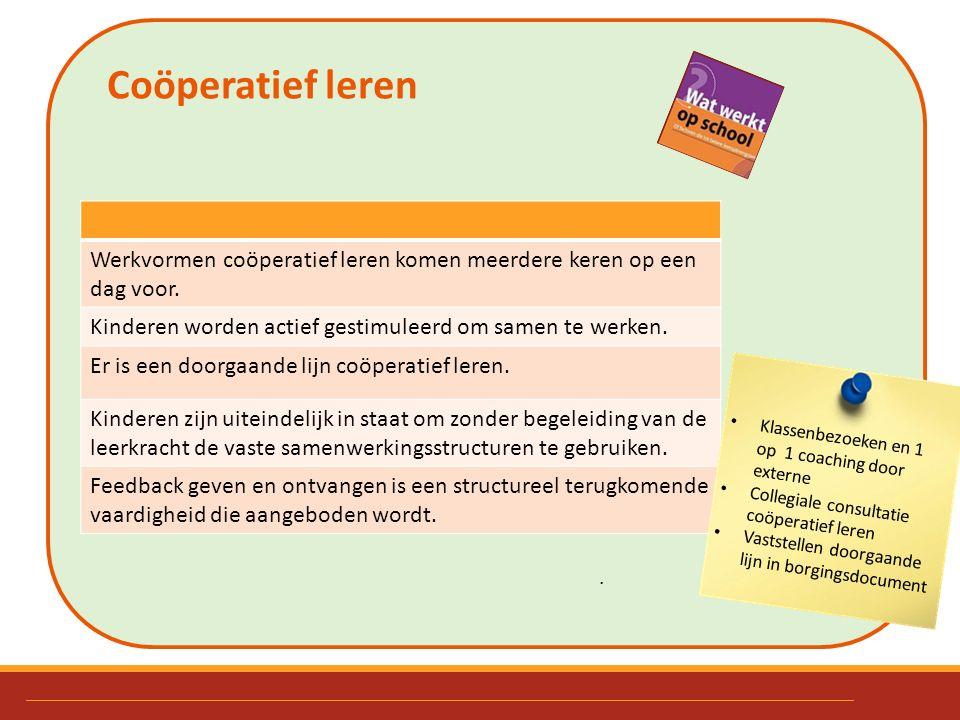 Coöperatief leren. Werkvormen coöperatief leren komen meerdere keren op een dag voor. Kinderen worden actief gestimuleerd om samen te werken. Er is ee