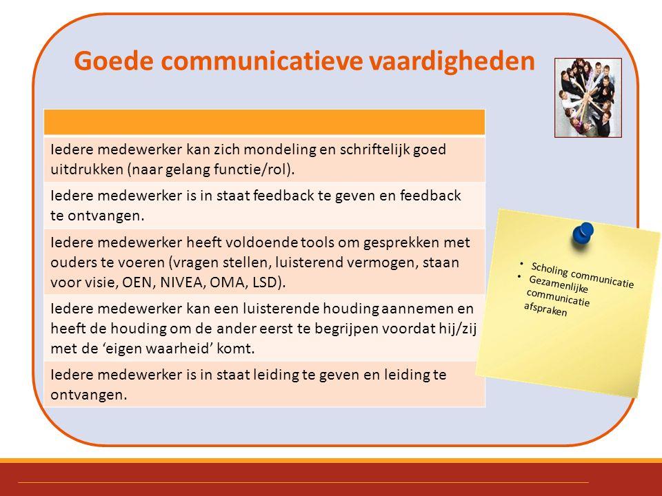 Goede communicatieve vaardigheden. Iedere medewerker kan zich mondeling en schriftelijk goed uitdrukken (naar gelang functie/rol). Iedere medewerker i
