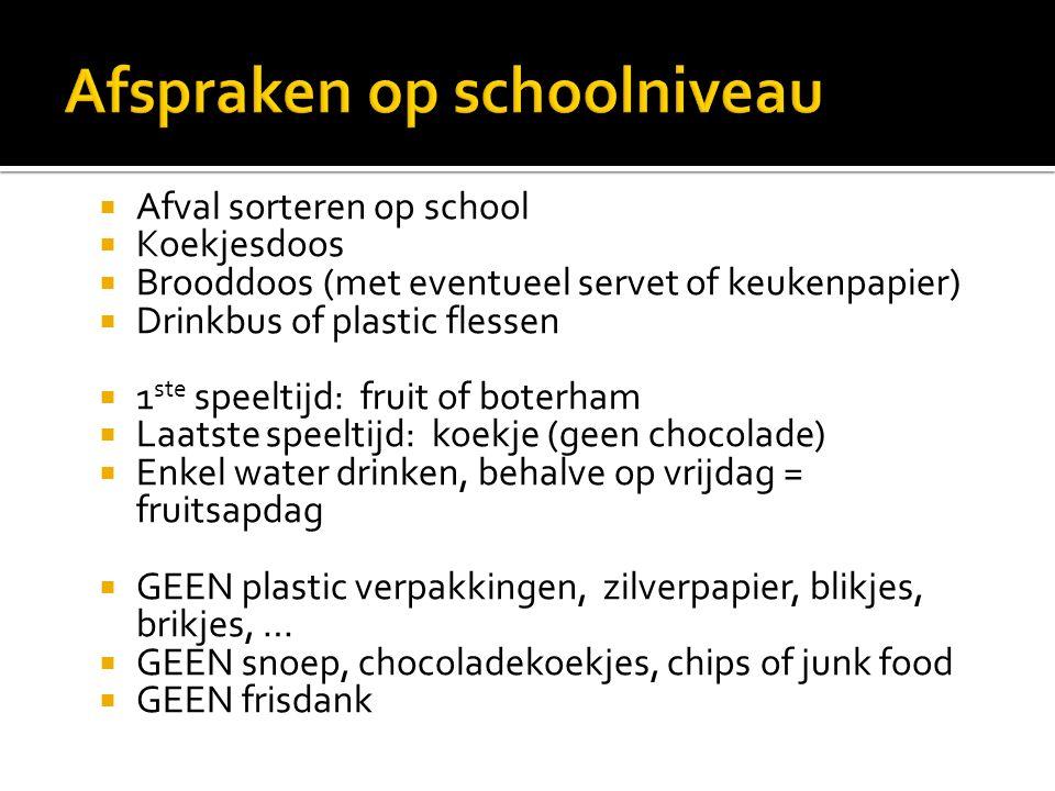  Afval sorteren op school  Koekjesdoos  Brooddoos (met eventueel servet of keukenpapier)  Drinkbus of plastic flessen  1 ste speeltijd: fruit of