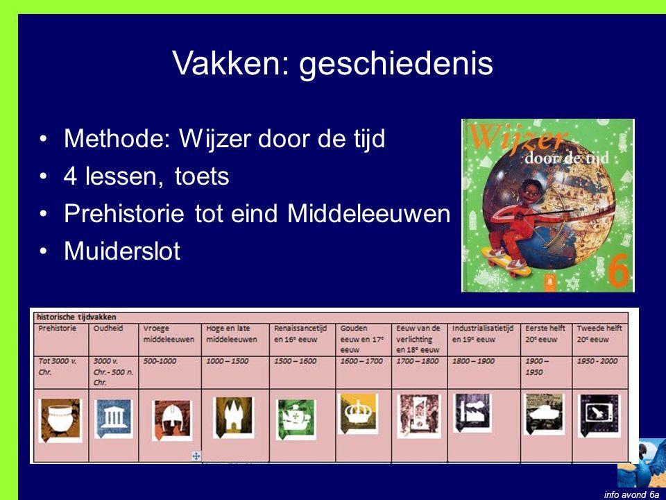 Vakken: geschiedenis Methode: Wijzer door de tijd 4 lessen, toets Prehistorie tot eind Middeleeuwen Muiderslot info avond 6a