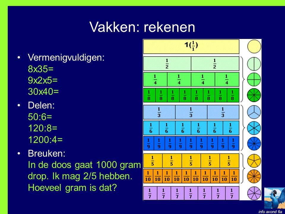 Vermenigvuldigen: 8x35= 9x2x5= 30x40= Delen: 50:6= 120:8= 1200:4= Breuken: In de doos gaat 1000 gram drop.