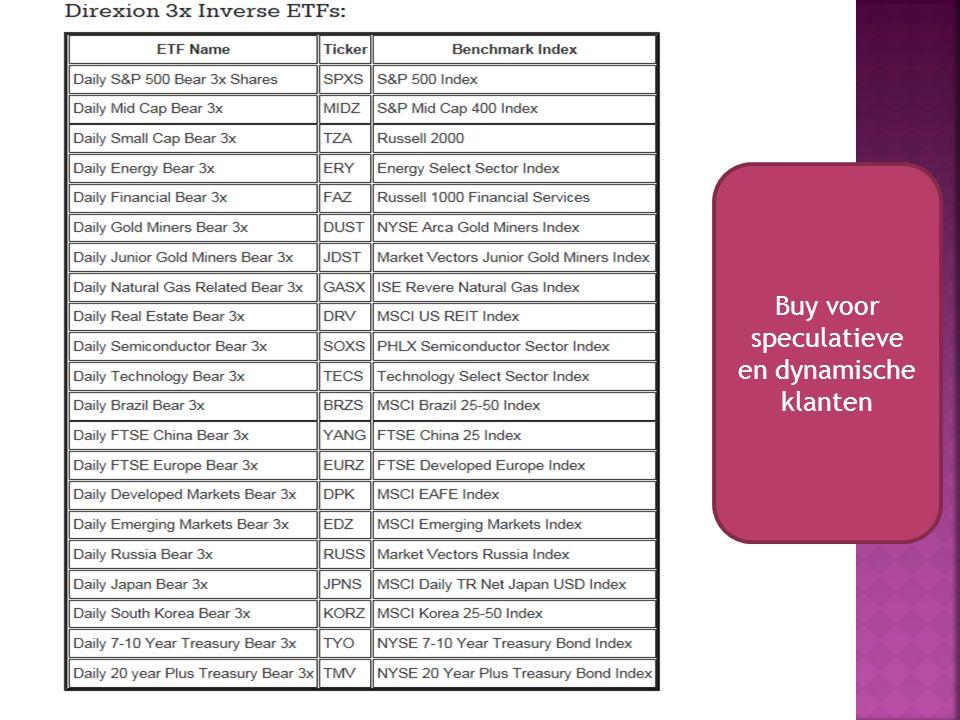 01/10/2015 34 Buy voor speculatieve en dynamische klanten