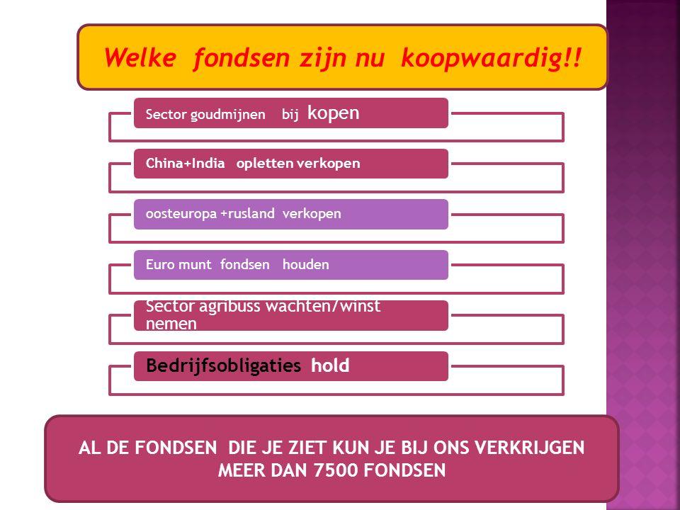 01/10/2015 36 Welke fondsen zijn nu koopwaardig!.