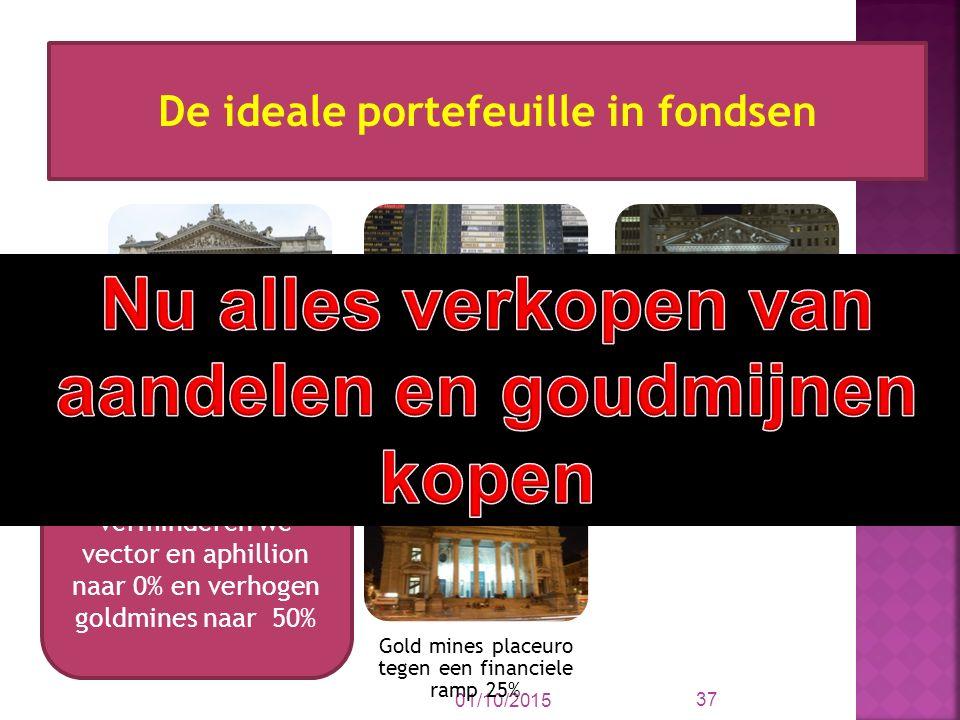 01/10/2015 37 De ideale portefeuille in fondsen Opgelet deze week verminderen we vector en aphillion naar 0% en verhogen goldmines naar 50%
