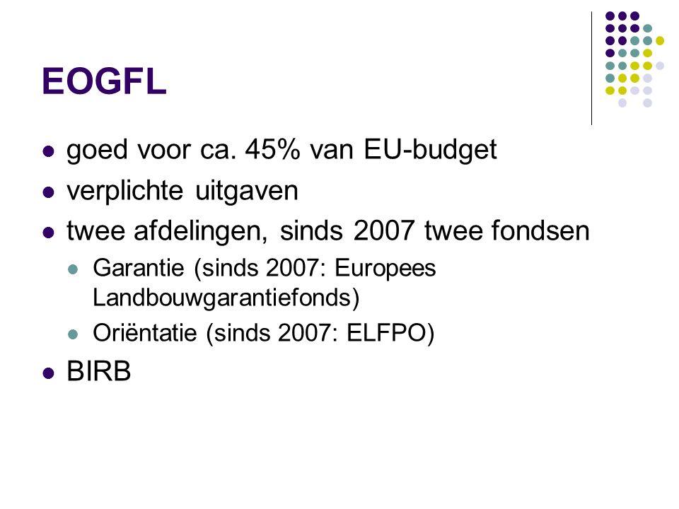 EOGFL goed voor ca. 45% van EU-budget verplichte uitgaven twee afdelingen, sinds 2007 twee fondsen Garantie (sinds 2007: Europees Landbouwgarantiefond