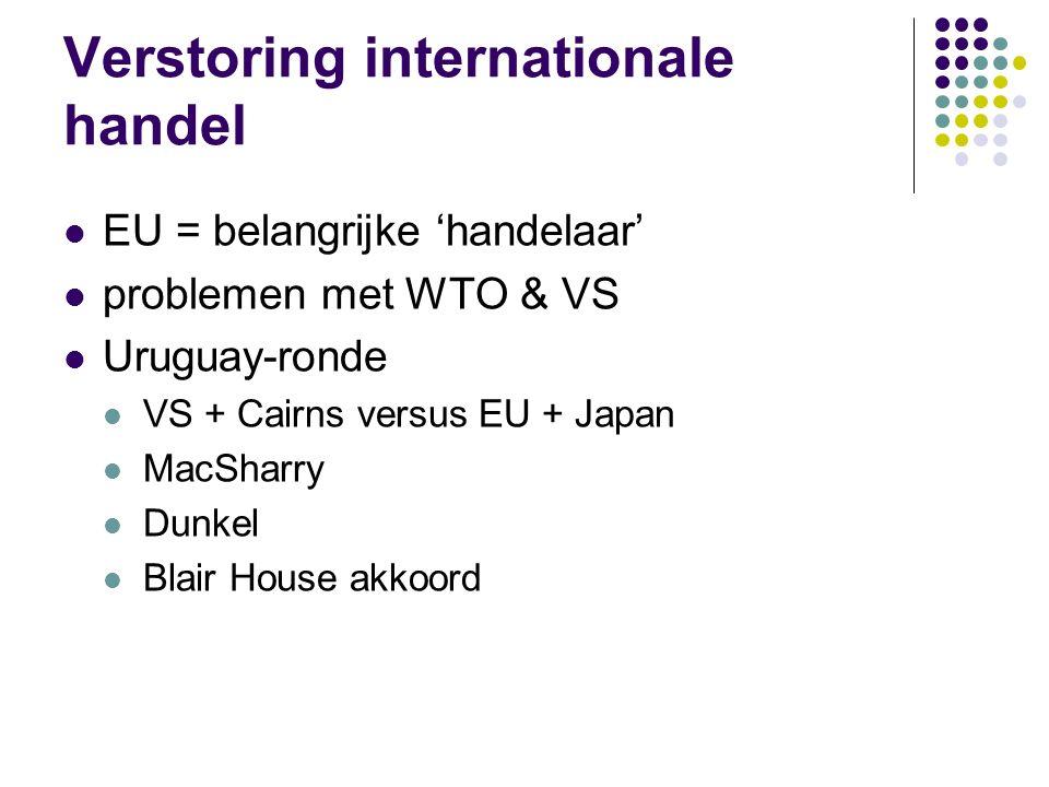 Verstoring internationale handel EU = belangrijke 'handelaar' problemen met WTO & VS Uruguay-ronde VS + Cairns versus EU + Japan MacSharry Dunkel Blai