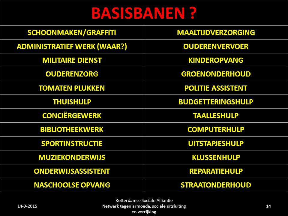 14-9-2015 Rotterdamse Sociale Alliantie Netwerk tegen armoede, sociale uitsluiting en verrijking 14 BASISBANEN .