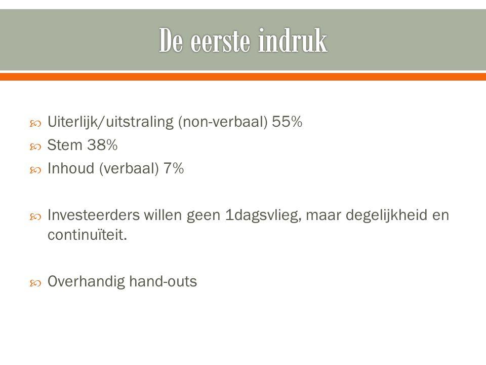  Uiterlijk/uitstraling (non-verbaal) 55%  Stem 38%  Inhoud (verbaal) 7%  Investeerders willen geen 1dagsvlieg, maar degelijkheid en continuïteit.